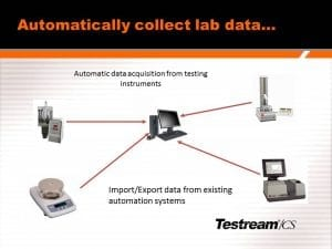 Automatically collect lab data